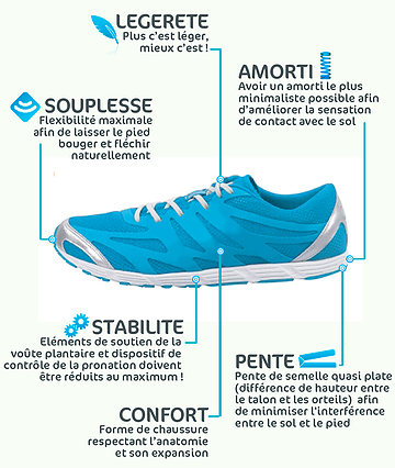 sports course chaussure